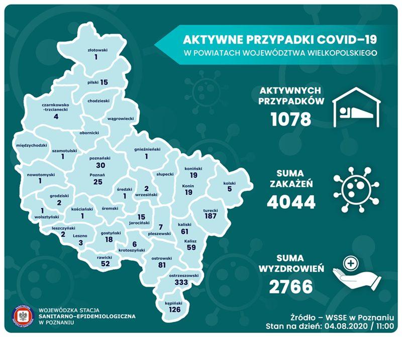 Mapa aktywnych przypadków Covid-19 w Wielkopolsce | stan na 04.08.2020 r.