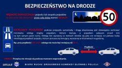 Nowy kodeks drogowy 2021